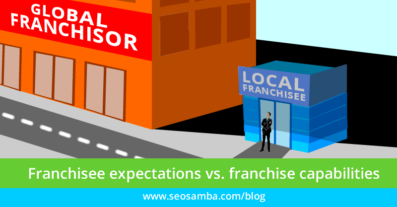 The elephant in the franchise digital marketing room: Franchisees expectations vs. franchise capabilities