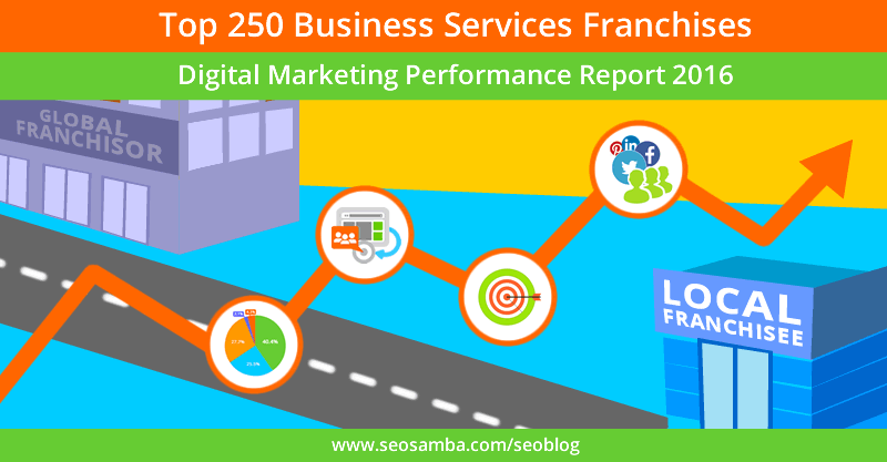 Top 250 Business Services Franchises Digital Marketing Performance Report 2016
